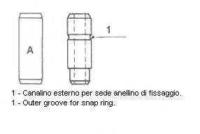 Направляющая втулка клапана METELLI 01-2129